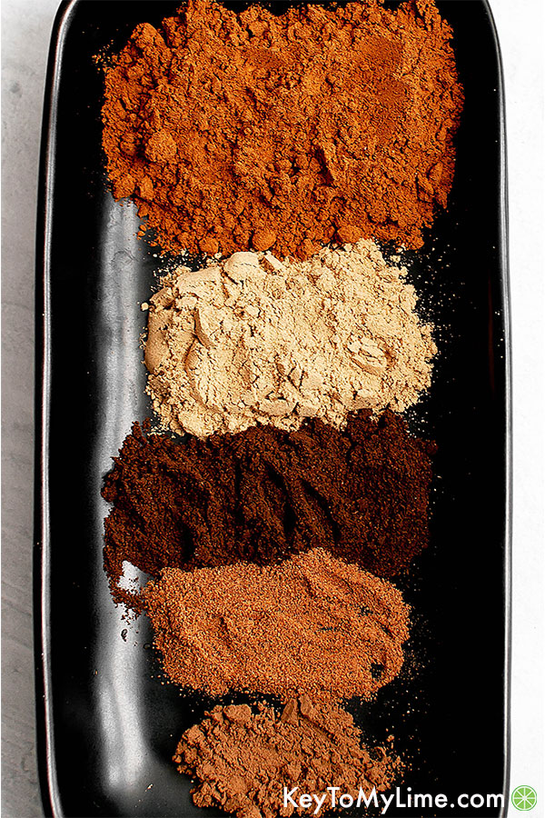 Cinnamon, ginger, cloves, nutmeg, and allspice on a plate.
